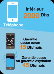Garantie casse écran à 15Dh/mois et oxydation à 45 Dh/mois